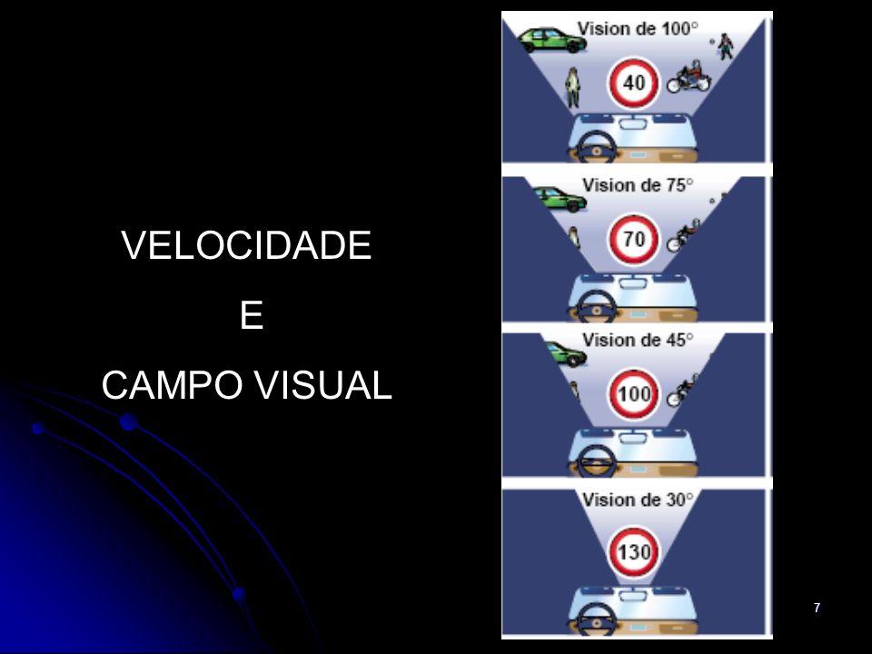7 VELOCIDADE E CAMPO VISUAL