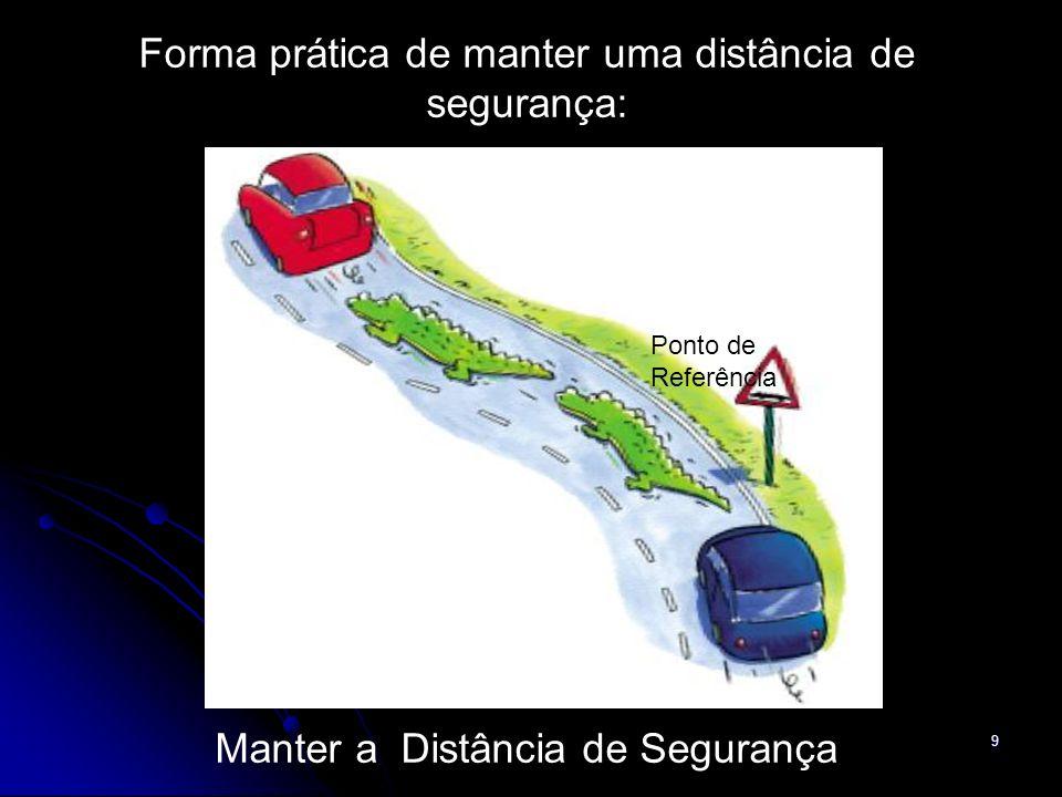 9 Forma prática de manter uma distância de segurança: Manter a Distância de Segurança Ponto de Referência
