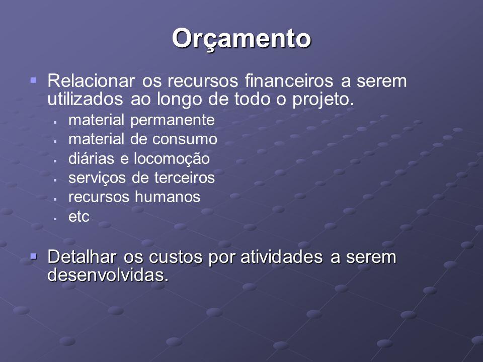 Relacionar os recursos financeiros a serem utilizados ao longo de todo o projeto.