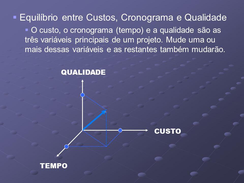 Equilíbrio entre Custos, Cronograma e Qualidade O custo, o cronograma (tempo) e a qualidade são as três variáveis principais de um projeto.