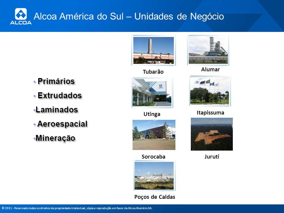 © 2011 - Reservado todos os direitos de propriedade intelectual, cópia e reprodução em favor da Alcoa Alumínio SA. Primários Extrudados Laminados Aero