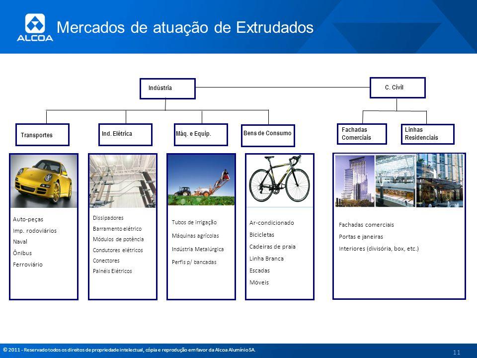 © 2011 - Reservado todos os direitos de propriedade intelectual, cópia e reprodução em favor da Alcoa Alumínio SA. 11 Indústria Transportes Máq. e Equ