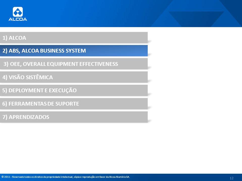 © 2011 - Reservado todos os direitos de propriedade intelectual, cópia e reprodução em favor da Alcoa Alumínio SA. 12 1) ALCOA 2) ABS, ALCOA BUSINESS