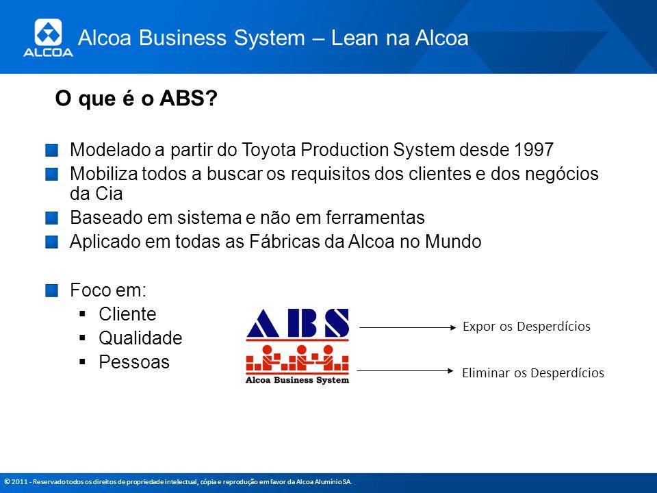 © 2011 - Reservado todos os direitos de propriedade intelectual, cópia e reprodução em favor da Alcoa Alumínio SA. Alcoa Business System – Lean na Alc