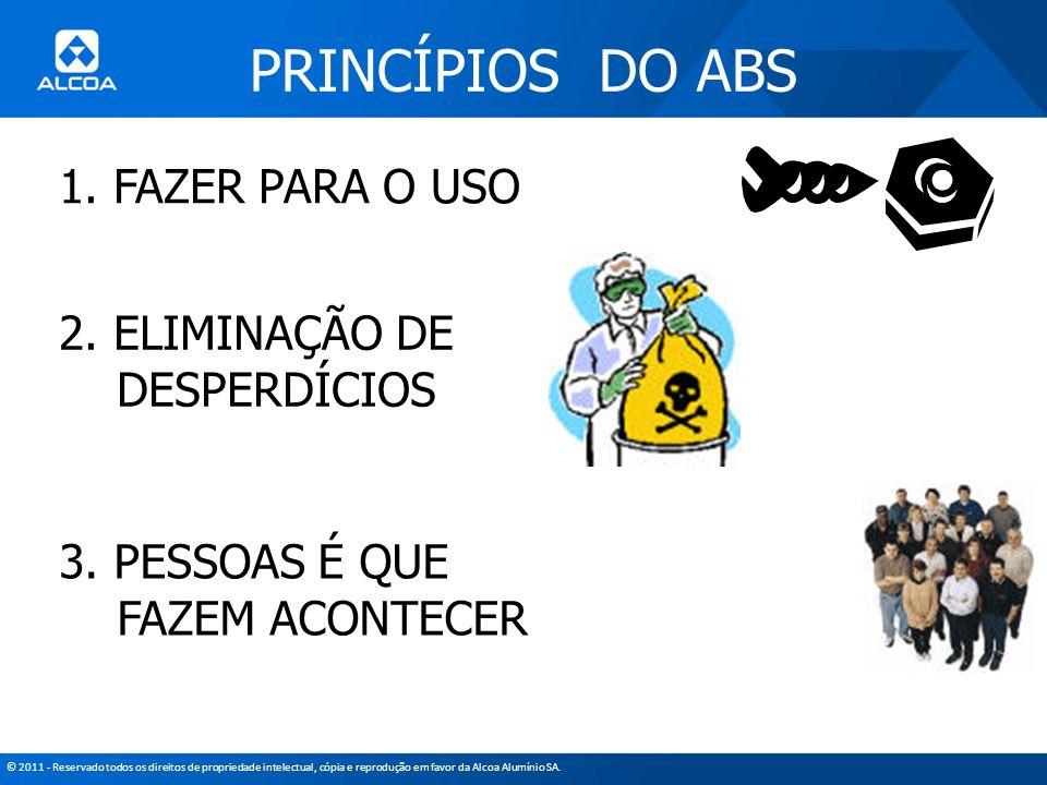 © 2011 - Reservado todos os direitos de propriedade intelectual, cópia e reprodução em favor da Alcoa Alumínio SA. PRINCÍPIOS DO ABS 1. FAZER PARA O U