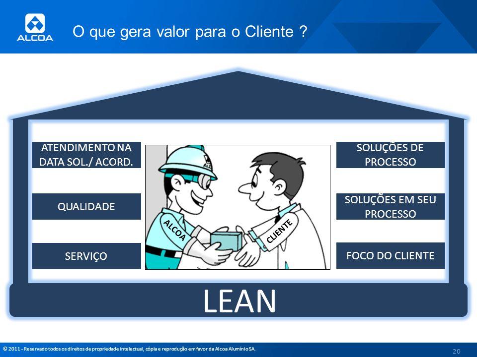 © 2011 - Reservado todos os direitos de propriedade intelectual, cópia e reprodução em favor da Alcoa Alumínio SA. O que gera valor para o Cliente ? 2