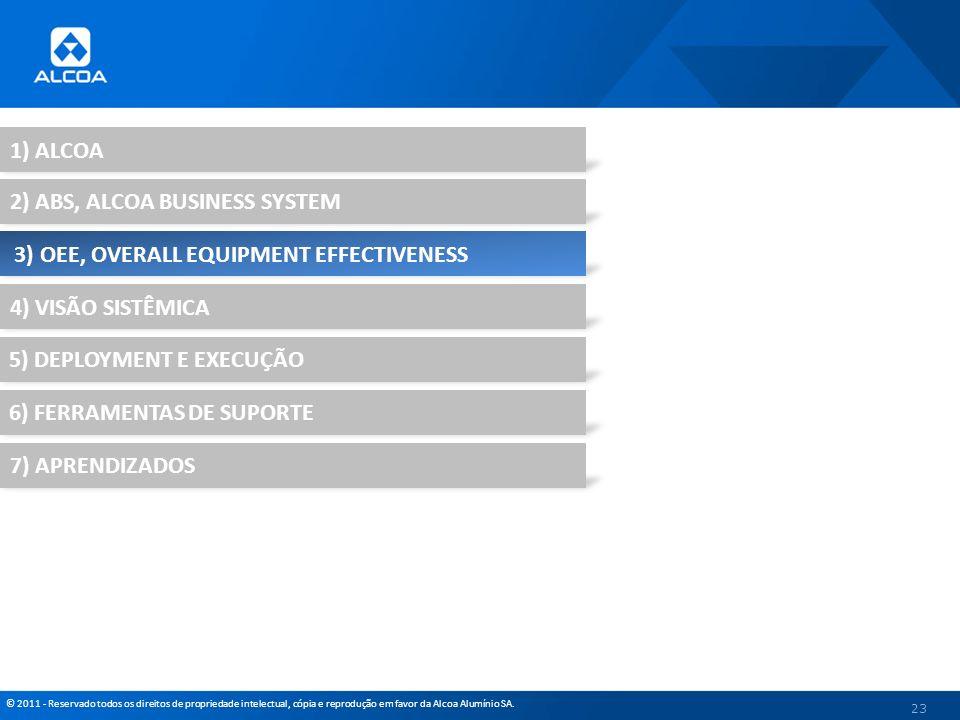 © 2011 - Reservado todos os direitos de propriedade intelectual, cópia e reprodução em favor da Alcoa Alumínio SA. 23 1) ALCOA 2) ABS, ALCOA BUSINESS