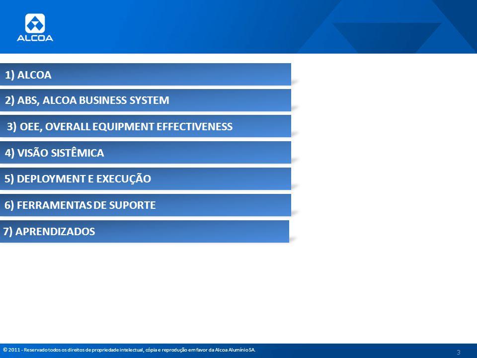 © 2011 - Reservado todos os direitos de propriedade intelectual, cópia e reprodução em favor da Alcoa Alumínio SA. 3 1) ALCOA 2) ABS, ALCOA BUSINESS S