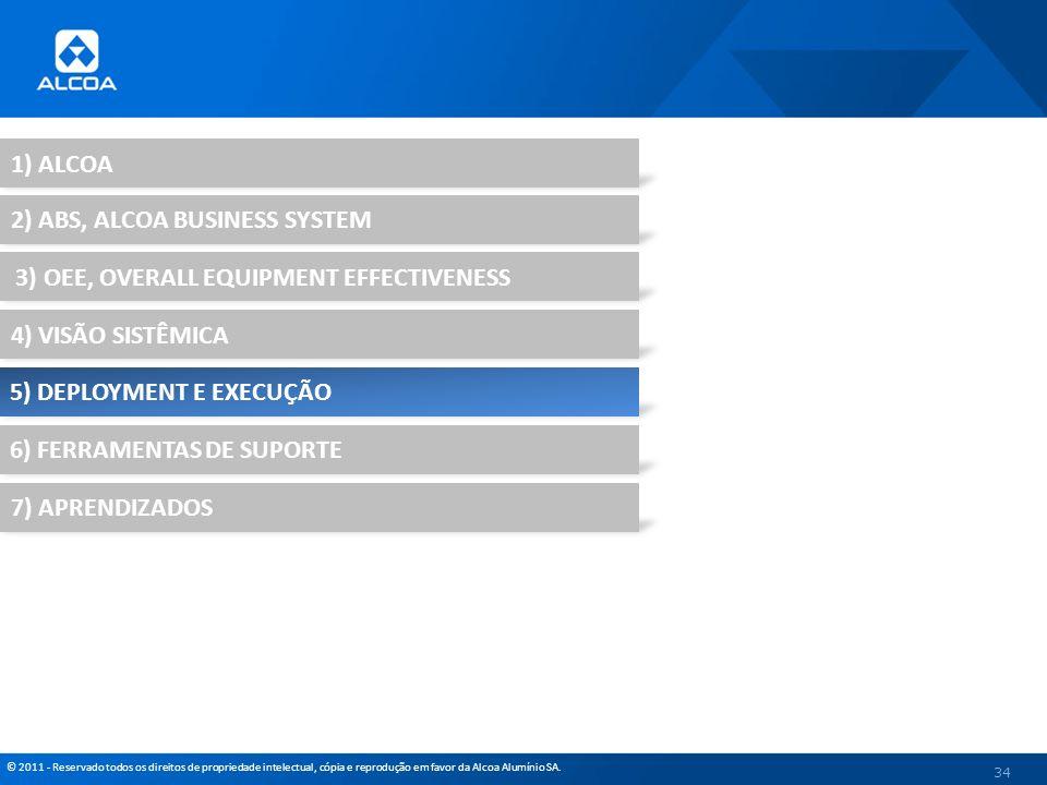© 2011 - Reservado todos os direitos de propriedade intelectual, cópia e reprodução em favor da Alcoa Alumínio SA. 34 1) ALCOA 2) ABS, ALCOA BUSINESS