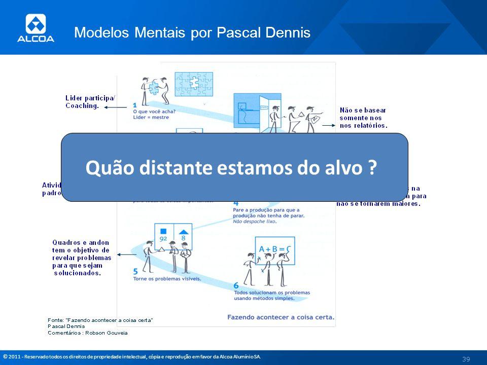 © 2011 - Reservado todos os direitos de propriedade intelectual, cópia e reprodução em favor da Alcoa Alumínio SA. Modelos Mentais por Pascal Dennis 3