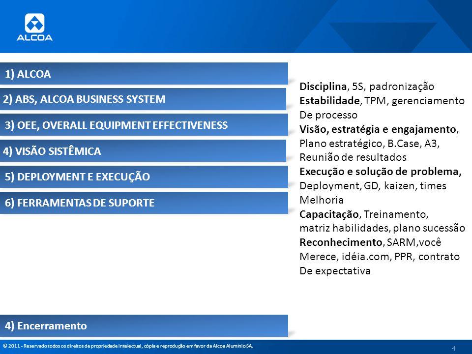 © 2011 - Reservado todos os direitos de propriedade intelectual, cópia e reprodução em favor da Alcoa Alumínio SA. 4 1) ALCOA 5) DEPLOYMENT E EXECUÇÃO