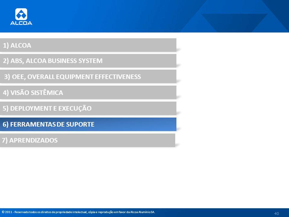 © 2011 - Reservado todos os direitos de propriedade intelectual, cópia e reprodução em favor da Alcoa Alumínio SA. 40 1) ALCOA 2) ABS, ALCOA BUSINESS