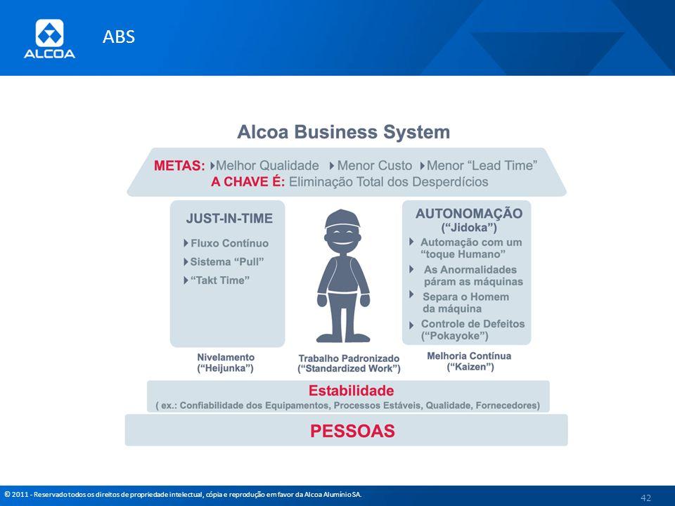 © 2011 - Reservado todos os direitos de propriedade intelectual, cópia e reprodução em favor da Alcoa Alumínio SA. 42 ABS