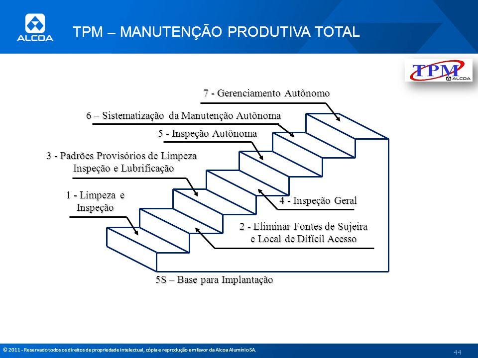 © 2011 - Reservado todos os direitos de propriedade intelectual, cópia e reprodução em favor da Alcoa Alumínio SA. TPM – MANUTENÇÃO PRODUTIVA TOTAL 44
