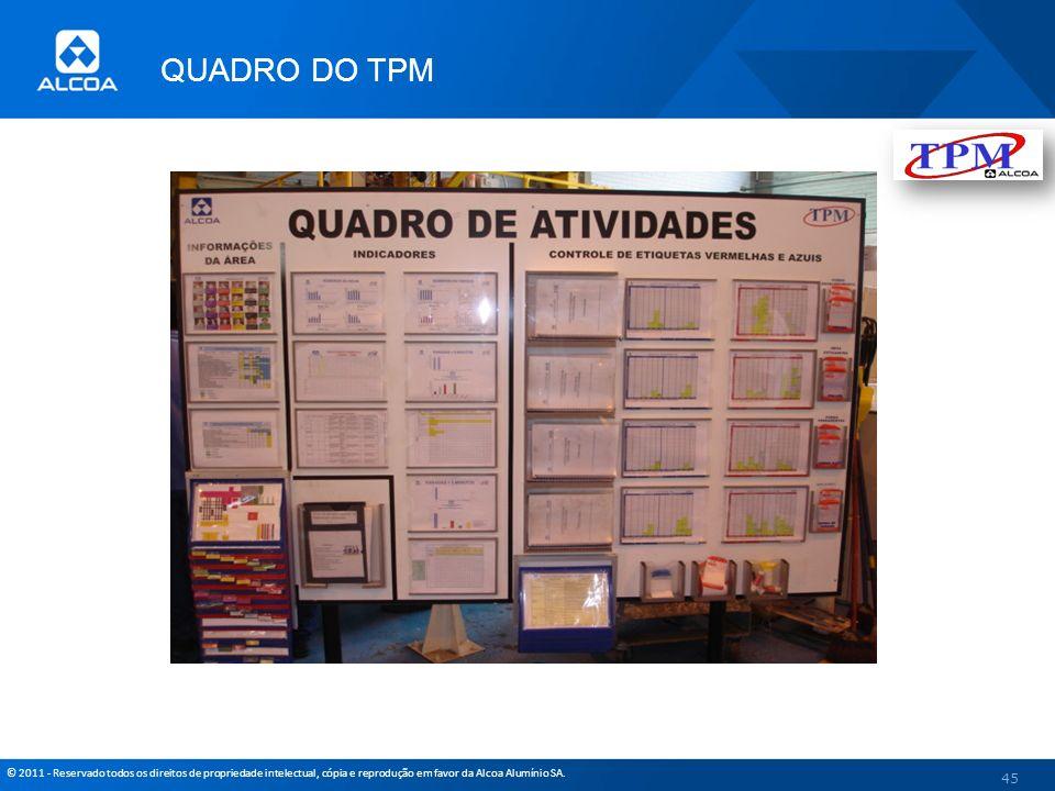 © 2011 - Reservado todos os direitos de propriedade intelectual, cópia e reprodução em favor da Alcoa Alumínio SA. 45 QUADRO DO TPM