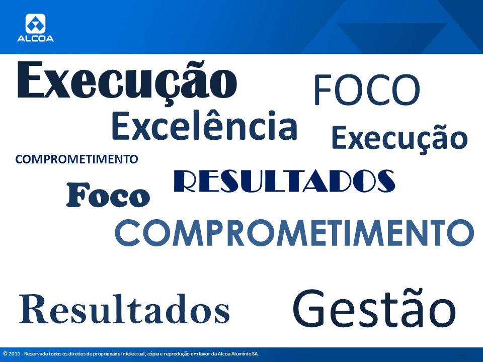 © 2011 - Reservado todos os direitos de propriedade intelectual, cópia e reprodução em favor da Alcoa Alumínio SA. 56 Foco Excelência RESULTADOS Execu