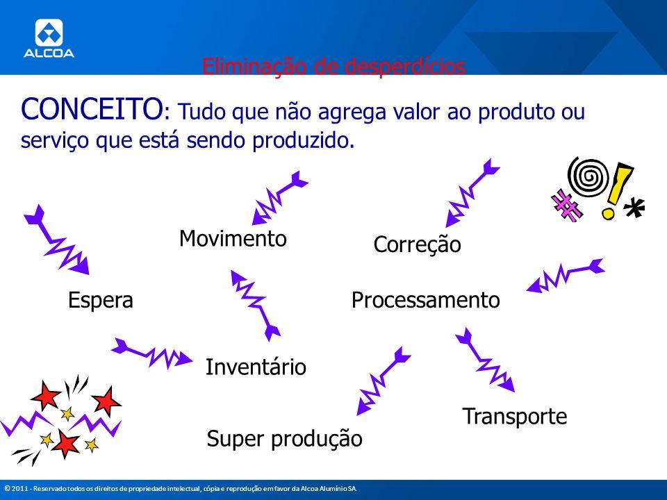 © 2011 - Reservado todos os direitos de propriedade intelectual, cópia e reprodução em favor da Alcoa Alumínio SA. CONCEITO : Tudo que não agrega valo