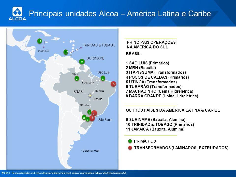 © 2011 - Reservado todos os direitos de propriedade intelectual, cópia e reprodução em favor da Alcoa Alumínio SA. BRASIL 1 SÃO LUÍS (Primários) 2 MRN