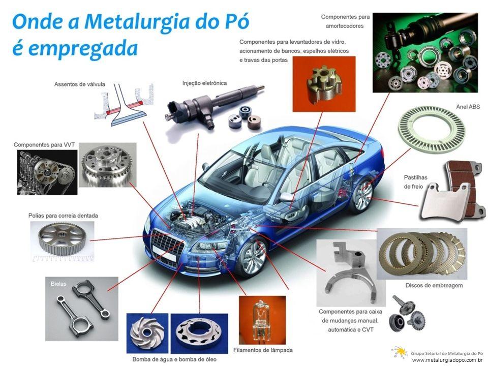 Peças automotivas - Polias para correia dentada - Componentes para bomba de óleo e de água - Componentes para caixas de câmbio manuais e automáticas www.metalurgiadopo.com.br