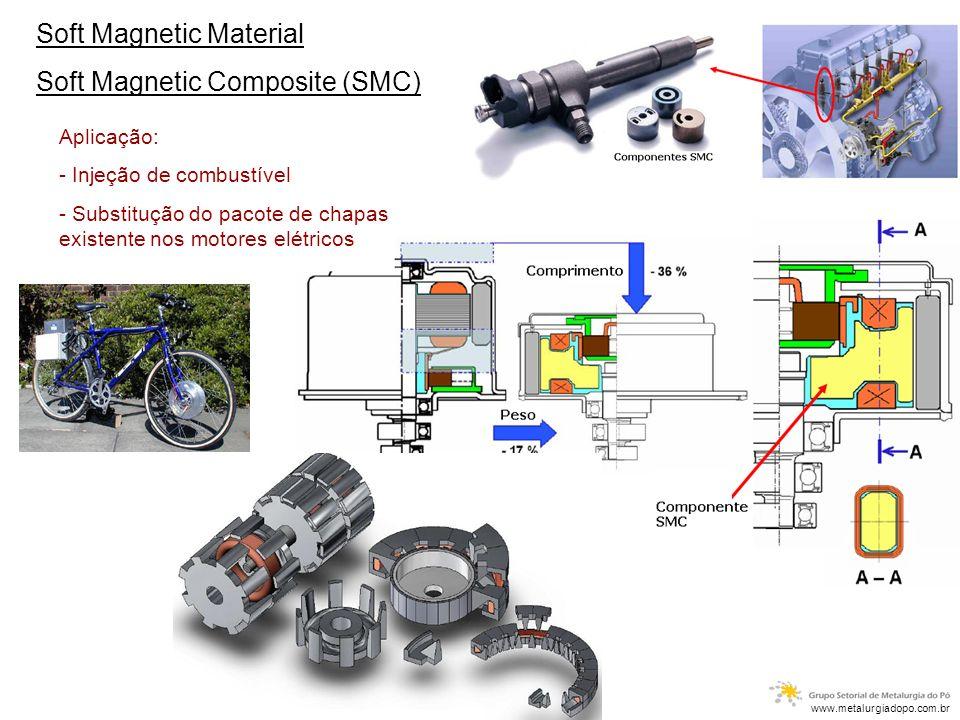 Soft Magnetic Material Soft Magnetic Composite (SMC) Aplicação: - Injeção de combustível - Substitução do pacote de chapas existente nos motores elétr