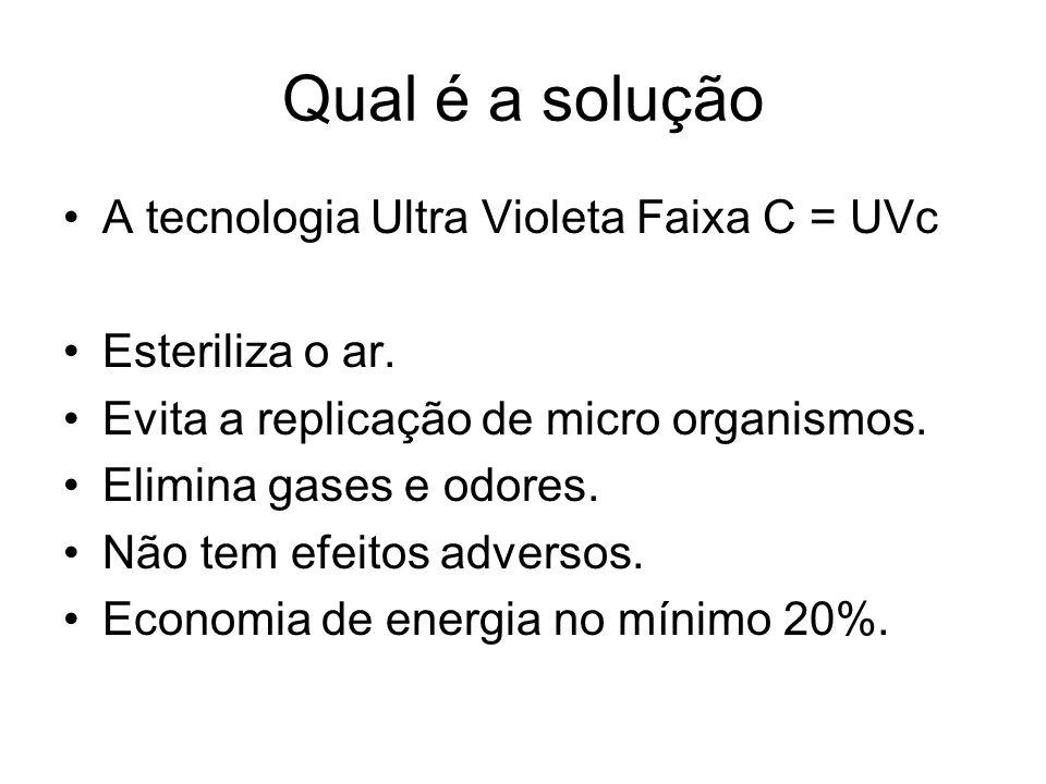 Qual é a solução A tecnologia Ultra Violeta Faixa C = UVc Esteriliza o ar. Evita a replicação de micro organismos. Elimina gases e odores. Não tem efe
