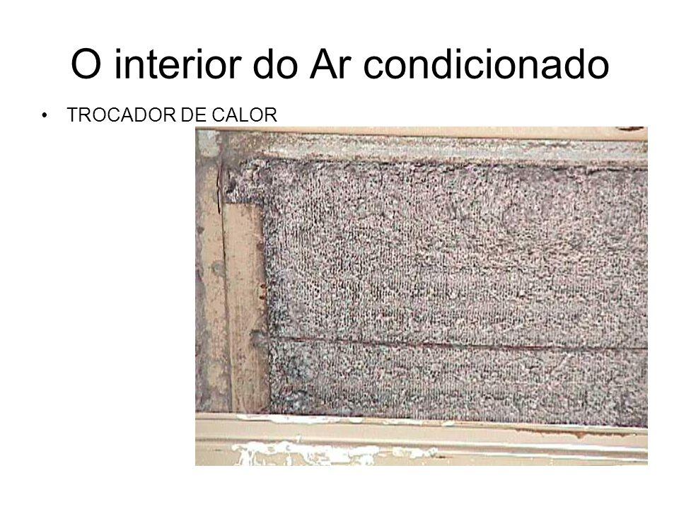 O interior do Ar Condicionado FILTRO