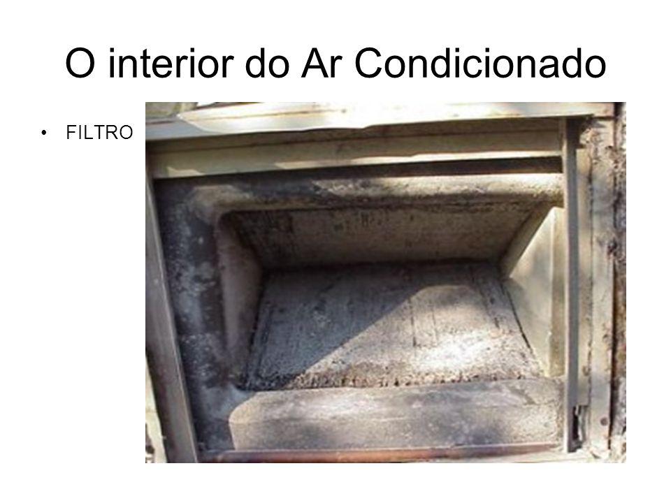 O Interior do Ar Condicionado VENTILADOR