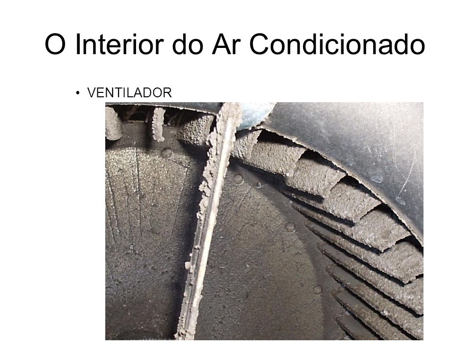 O Interior do Ar Condicionado VENTILADOR