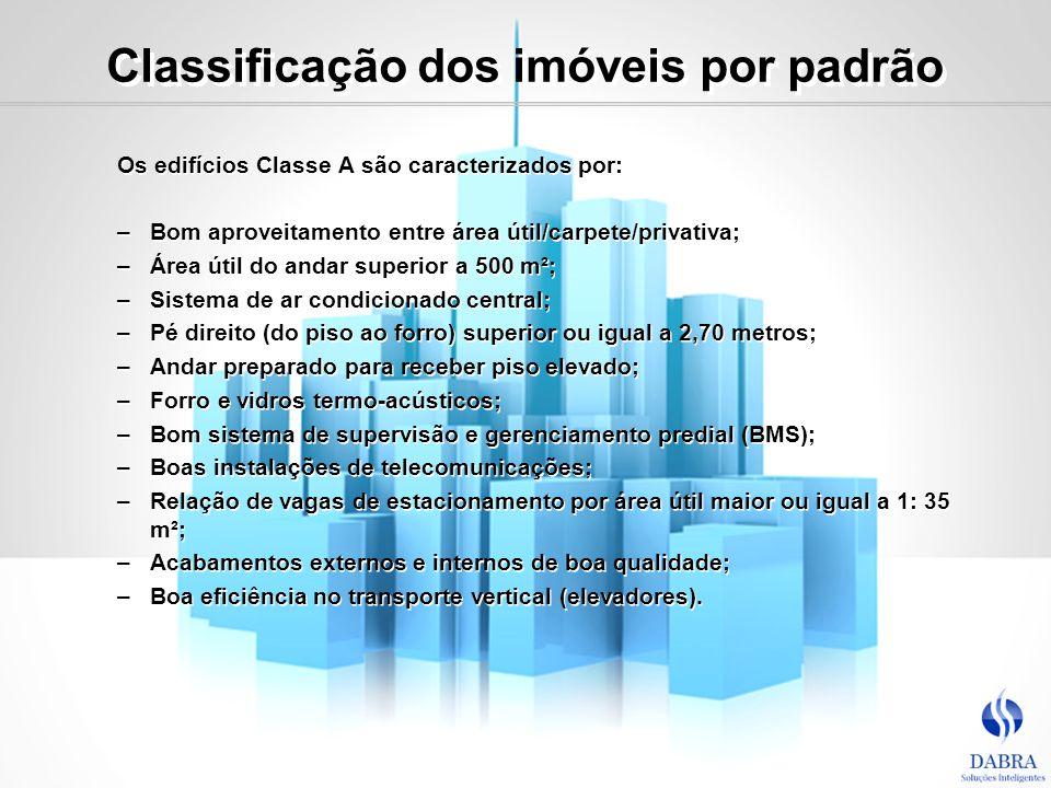 Classificação dos imóveis por padrão Os edifícios Classe A são caracterizados por: –Bom aproveitamento entre área útil/carpete/privativa; –Área útil d