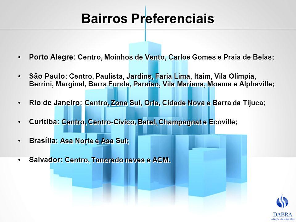 Bairros Preferenciais Porto Alegre: Centro, Moinhos de Vento, Carlos Gomes e Praia de Belas; São Paulo: Centro, Paulista, Jardins, Faria Lima, Itaim,