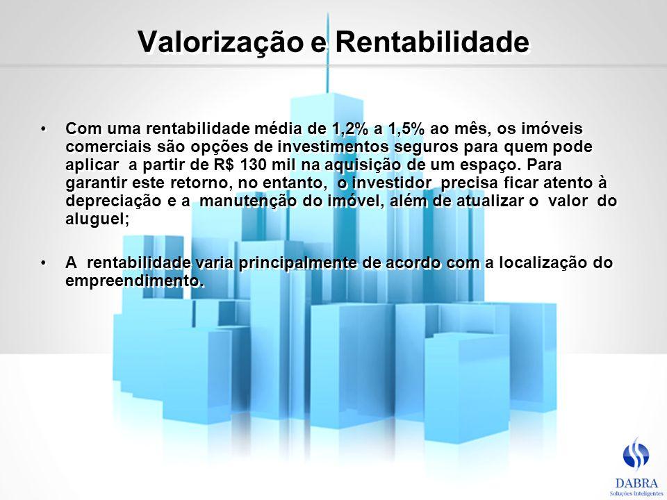 Valorização e Rentabilidade Com uma rentabilidade média de 1,2% a 1,5% ao mês, os imóveis comerciais são opções de investimentos seguros para quem pod