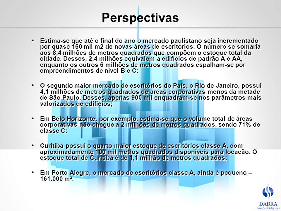 Perspectivas Estima-se que até o final do ano o mercado paulistano seja incrementado por quase 160 mil m2 de novas áreas de escritórios. O número se s