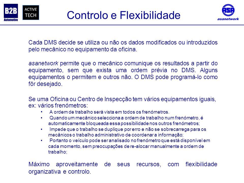 Controlo e Flexibilidade Cada DMS decide se utiliza ou não os dados modificados ou introduzidos pelo mecânico no equipamento da oficina. asanetwork pe