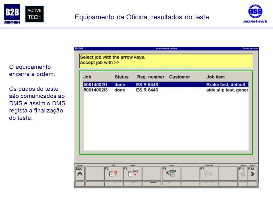 O equipamento encerra a ordem. Os dados do teste são comunicados ao DMS e assim o DMS regista a finalização do teste. Equipamento da Oficina, resultad