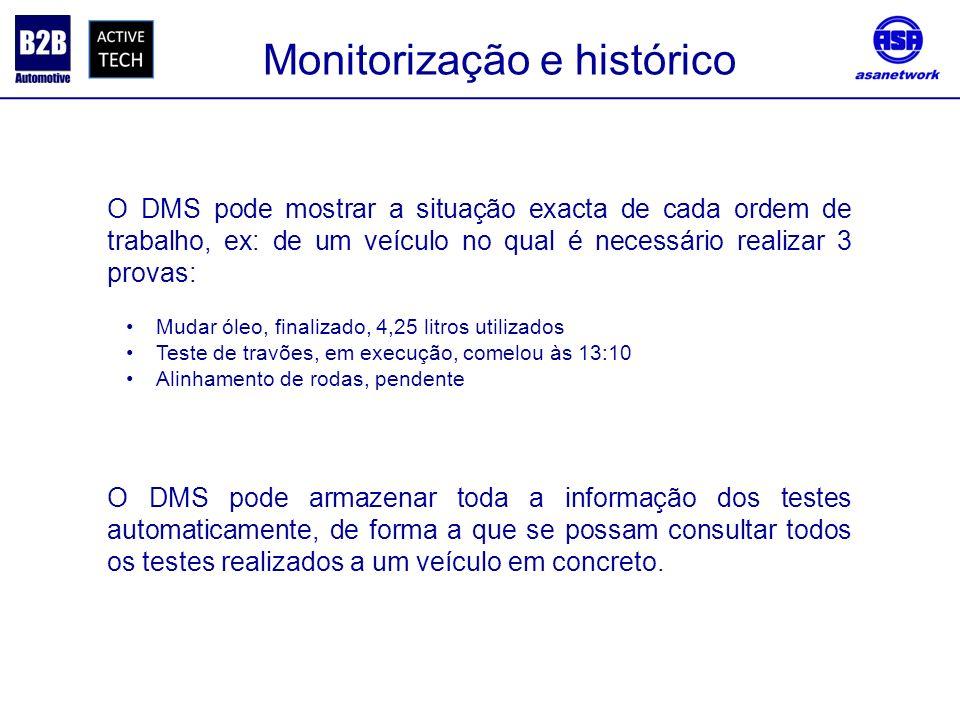 Monitorização e histórico O DMS pode mostrar a situação exacta de cada ordem de trabalho, ex: de um veículo no qual é necessário realizar 3 provas: Mu