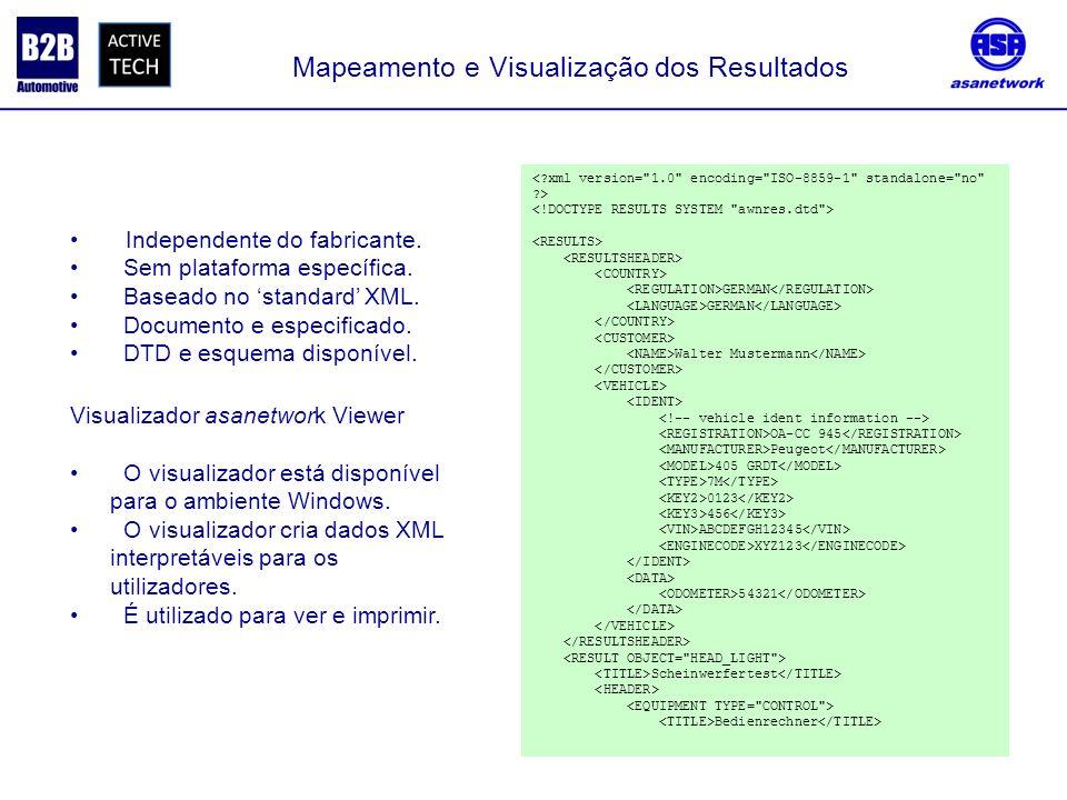 Independente do fabricante. Sem plataforma específica. Baseado no standard XML. Documento e especificado. DTD e esquema disponível. Visualizador asane