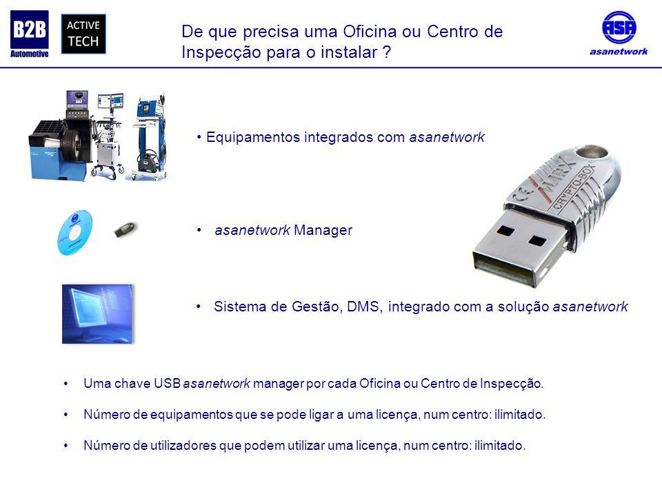 asanetwork Manager De que precisa uma Oficina ou Centro de Inspecção para o instalar ? Equipamentos integrados com asanetwork Sistema de Gestão, DMS,