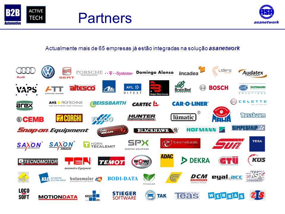 . Partners Actualmente mais de 65 empresas já estão integradas na solução asanetwork