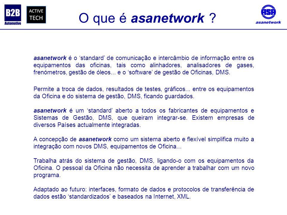 asanetwork é o standard de comunicação e intercâmbio de informação entre os equipamentos das oficinas, tais como alinhadores, analisadores de gases, frenómetros, gestão de óleos...