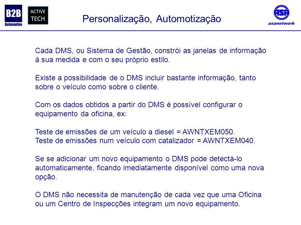 Personalização, Automotização Cada DMS, ou Sistema de Gestão, constrói as janelas de informação à sua medida e com o seu próprio estilo. Existe a poss