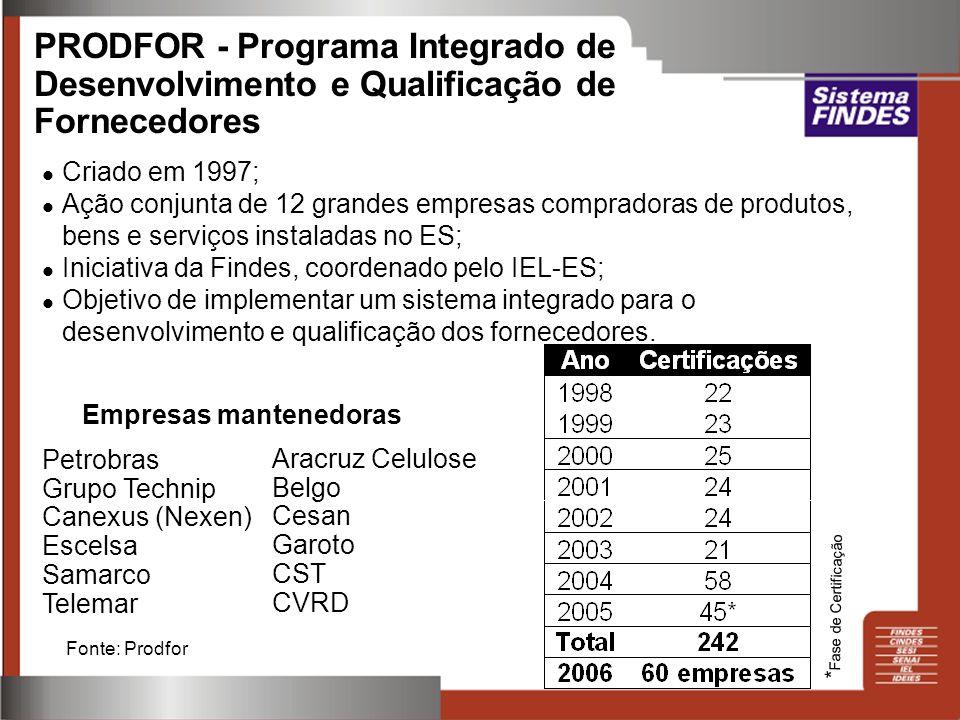 Criado em 1997; Ação conjunta de 12 grandes empresas compradoras de produtos, bens e serviços instaladas no ES; Iniciativa da Findes, coordenado pelo