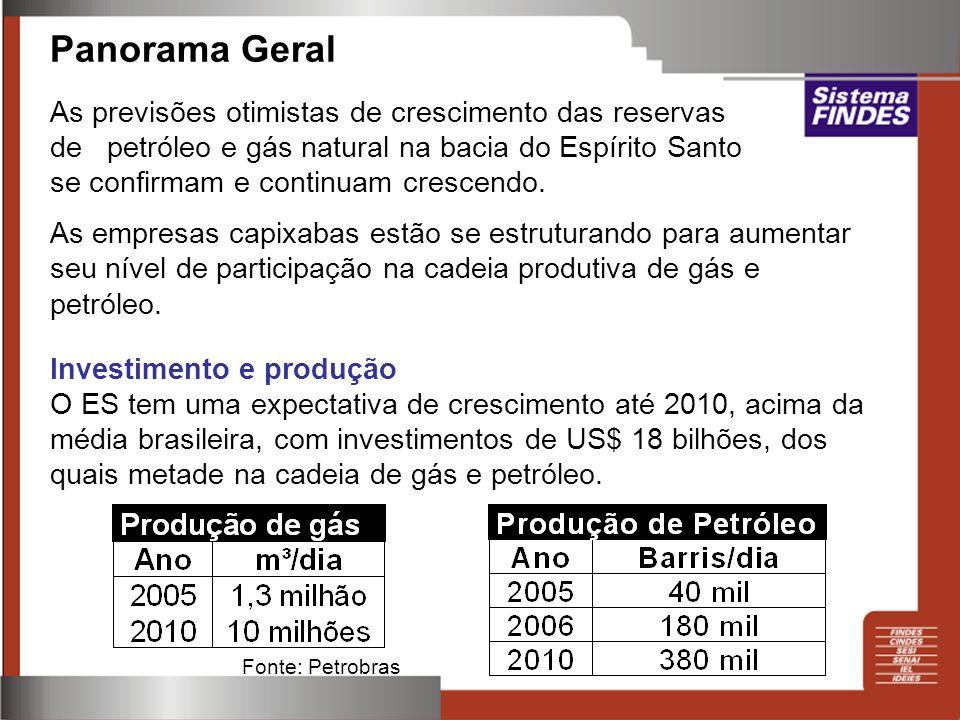 Panorama Geral As previsões otimistas de crescimento das reservas de petróleo e gás natural na bacia do Espírito Santo se confirmam e continuam cresce
