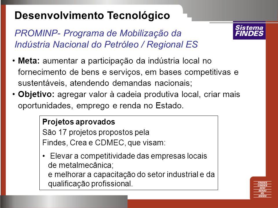 PROMINP- Programa de Mobilização da Indústria Nacional do Petróleo / Regional ES Desenvolvimento Tecnológico Meta: aumentar a participação da indústri