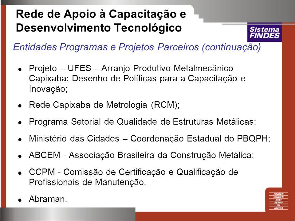 Projeto – UFES – Arranjo Produtivo Metalmecânico Capixaba: Desenho de Políticas para a Capacitação e Inovação; Rede Capixaba de Metrologia (RCM); Prog