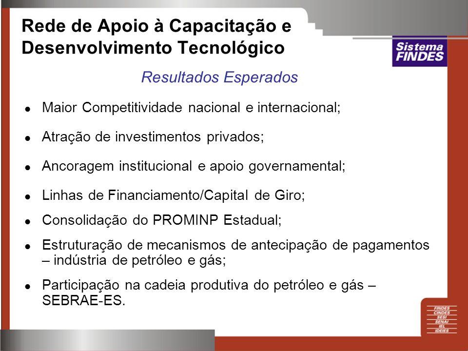Maior Competitividade nacional e internacional; Atração de investimentos privados; Ancoragem institucional e apoio governamental; Linhas de Financiame