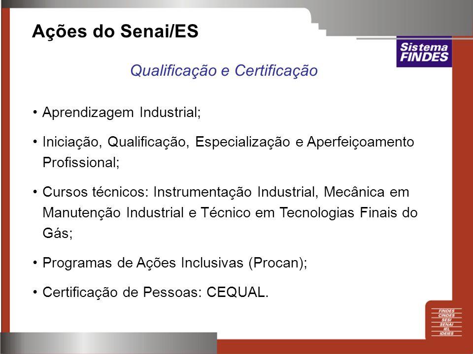 Ações do Senai/ES Aprendizagem Industrial; Iniciação, Qualificação, Especialização e Aperfeiçoamento Profissional; Cursos técnicos: Instrumentação Ind