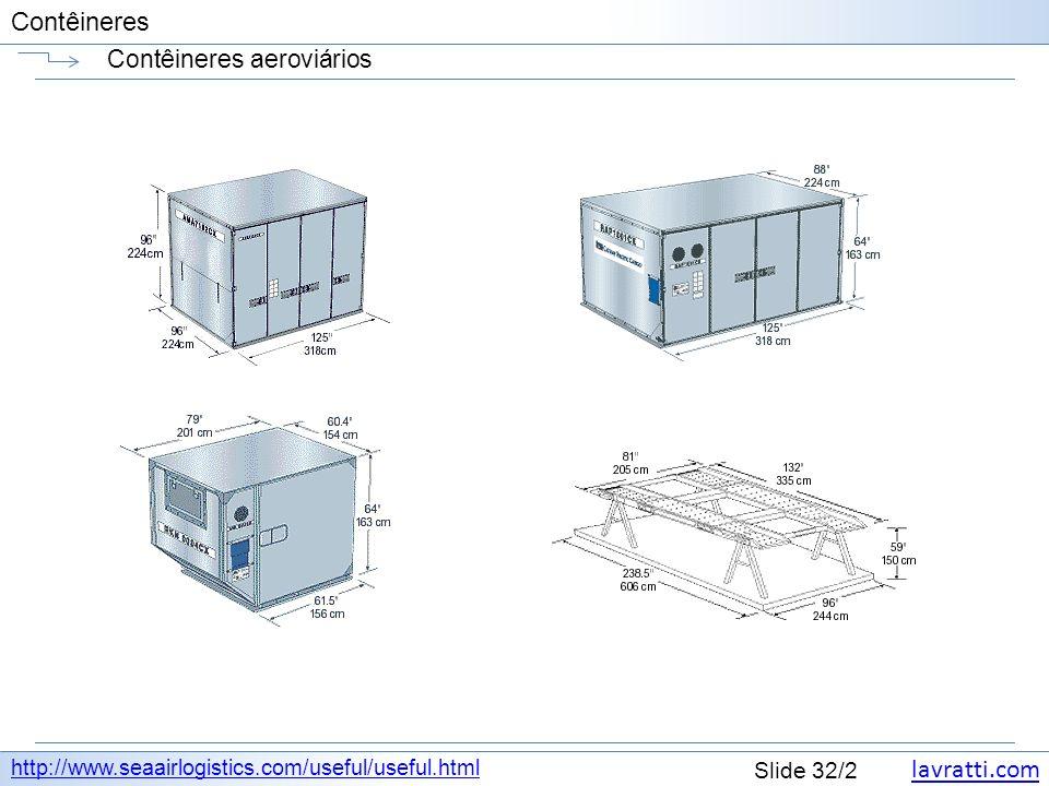 lavratti.com Slide 32/2 Contêineres Contêineres aeroviários http://www.seaairlogistics.com/useful/useful.html