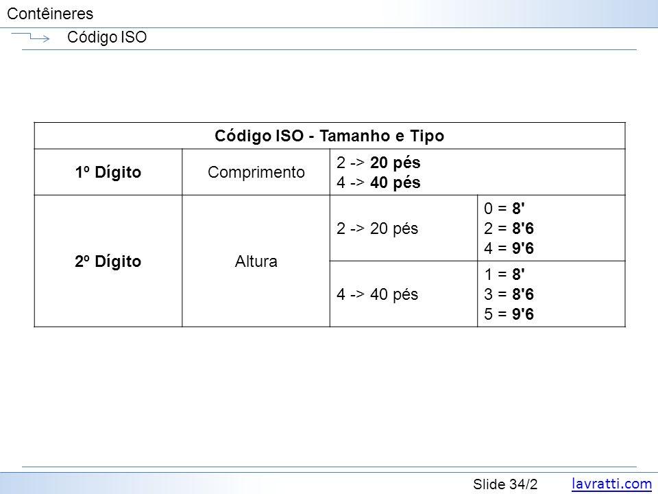 lavratti.com Slide 34/2 Contêineres Código ISO Código ISO - Tamanho e Tipo 1º DígitoComprimento 2 -> 20 pés 4 -> 40 pés 2º DígitoAltura 2 -> 20 pés 0