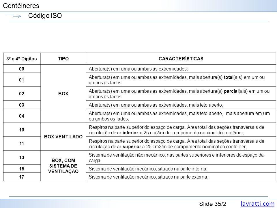 lavratti.com Slide 35/2 Contêineres Código ISO 3º e 4º DígitosTIPOCARACTERÍSTICAS 00 BOX Abertura(s) em uma ou ambas as extremidades; 01 Abertura(s) e