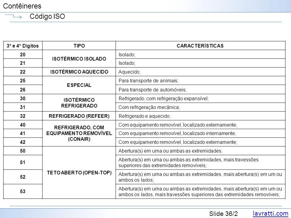 lavratti.com Slide 36/2 Contêineres Código ISO 3º e 4º DígitosTIPOCARACTERÍSTICAS 20 ISOTÉRMICO ISOLADO Isolado; 21Isolado; 22ISOTÉRMICO AQUECIDOAquec